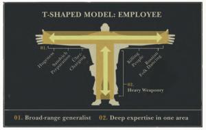 Valve's T-Shaped Employee, found in their handbook